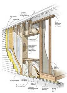 66 Best Images About Passive House On Pinterest Passive