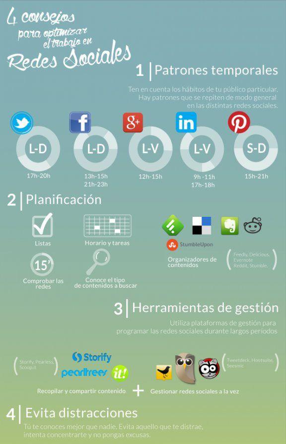 4 consejos para optimizar el trabajo en Redes Sociales #infografia #infographic #socialmedia