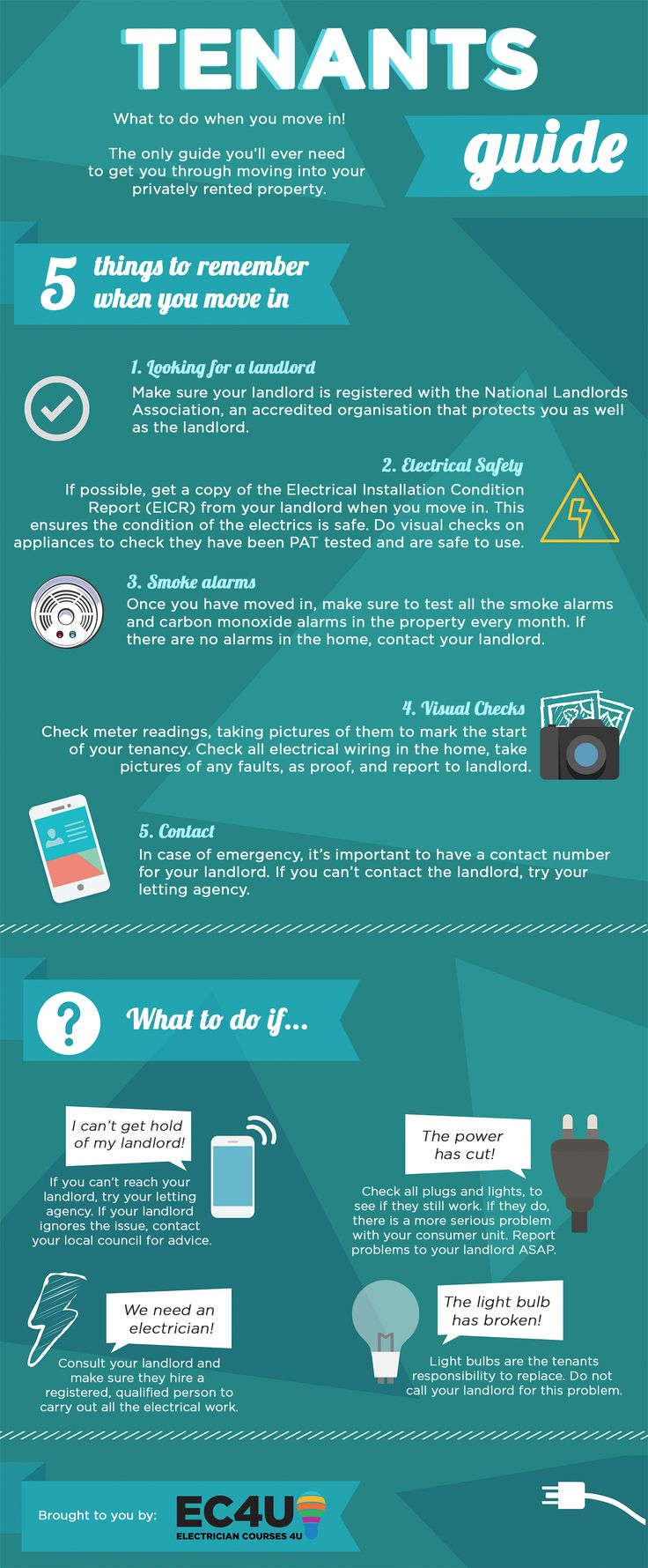 9 best infographics images on Pinterest   Info graphics, Infographic ...