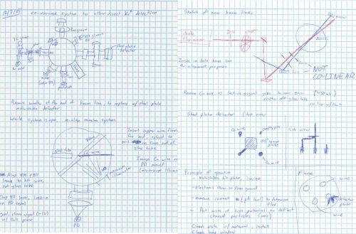 laboratory notebook - Google Search   Science Fair ...