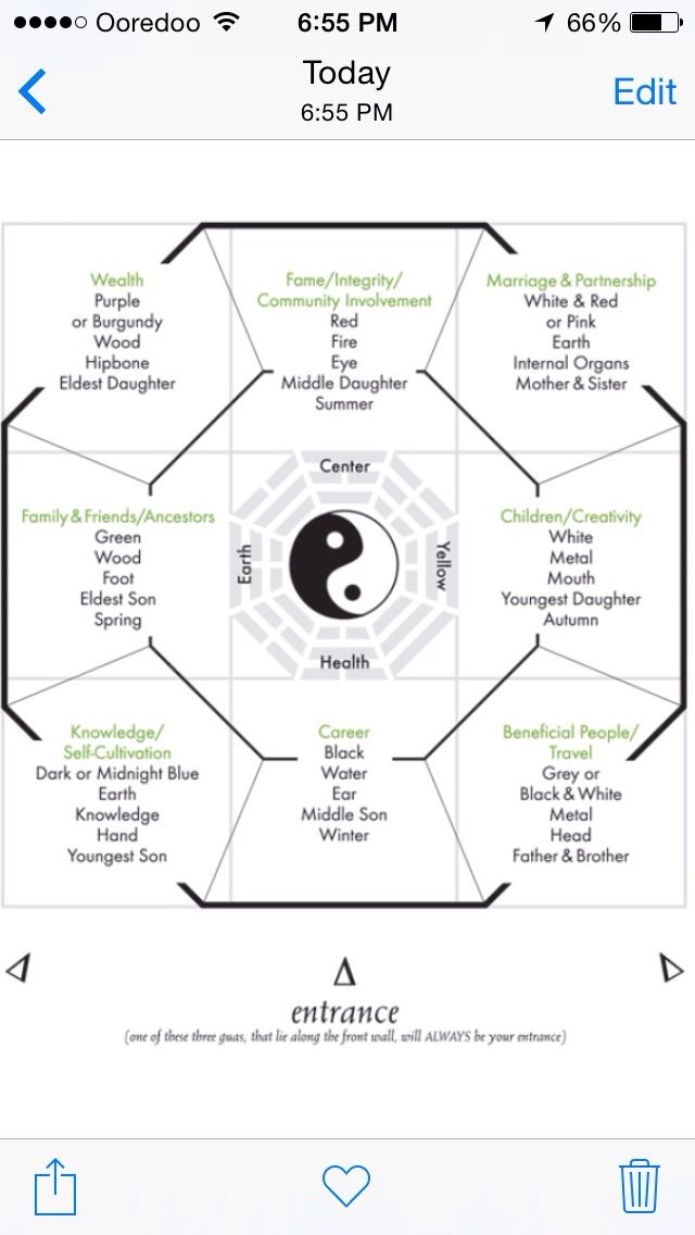 17 best images about feng shui on pinterest rusted metal - Feng shui bagua ...