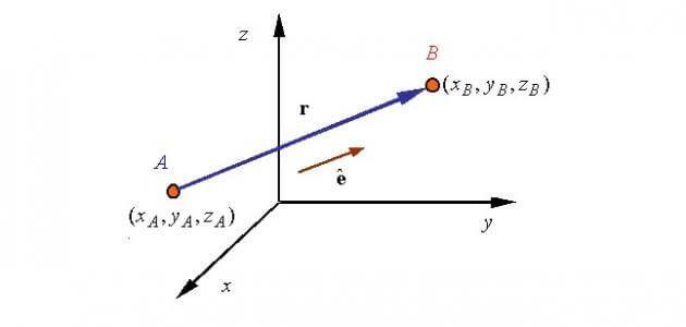 بحث عن المتجهات في الرياضيات Mathematics