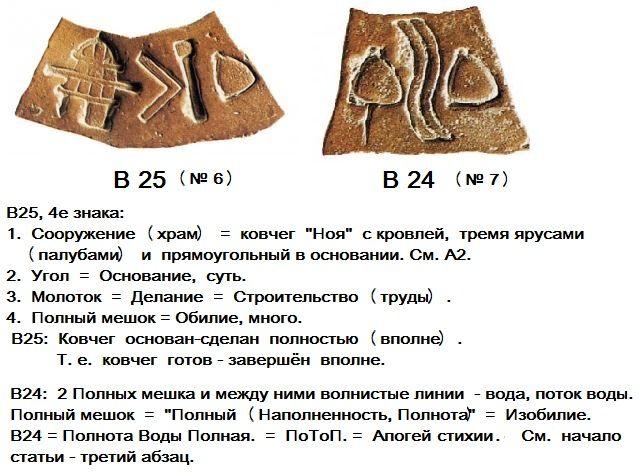 """В санскритском Упапаата тот же набор (П*П*Т) что и в русском ПоТоП, и тот же смысл - Беда Катастрофа.  В греческом тоже есть слово """"Потоп"""" -  ποτᾰπός (potăpós), ποταπή (potapí) -  презренный несчастный;  Видимо у древних греков это было  нормальным названием для пережившего  потоп (наводнение), как и позже для  погорельца (потопленца). Санскритское Пета - много, мешок."""