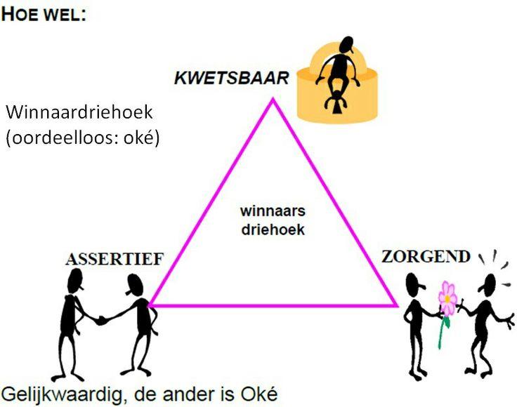 De manier om uit de drama driehoek te blijven...