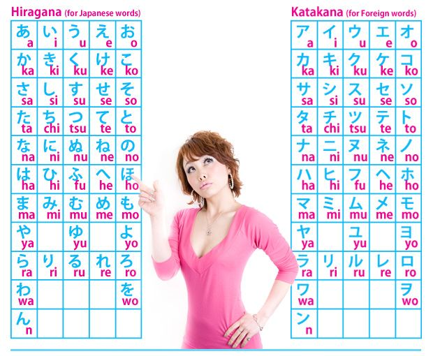 http://kawaiijapanese.com/images/japanese-alphabet-pronunciation-how-to-say-katakana-hiragana.jpg #Japanese #language