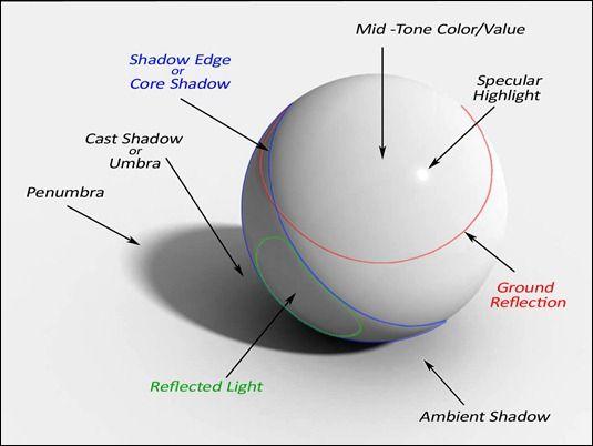 Shadow Diagram3