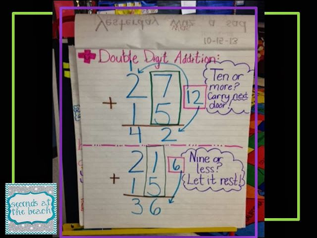 Addition with Regrouping anchor chart.  I love using anchor charts to help teach math concepts