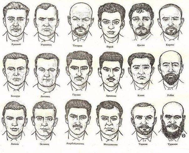 Национальности СССР и как их различать. Физиогномика