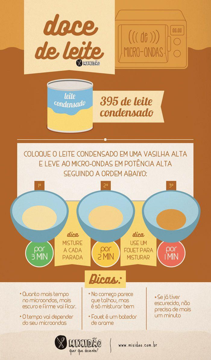 receita infográfico de doce de leite de micro-ondas