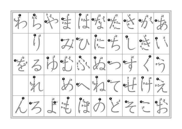 The 25+ best Hiragana chart ideas on Pinterest Hiragana - hiragana alphabet chart