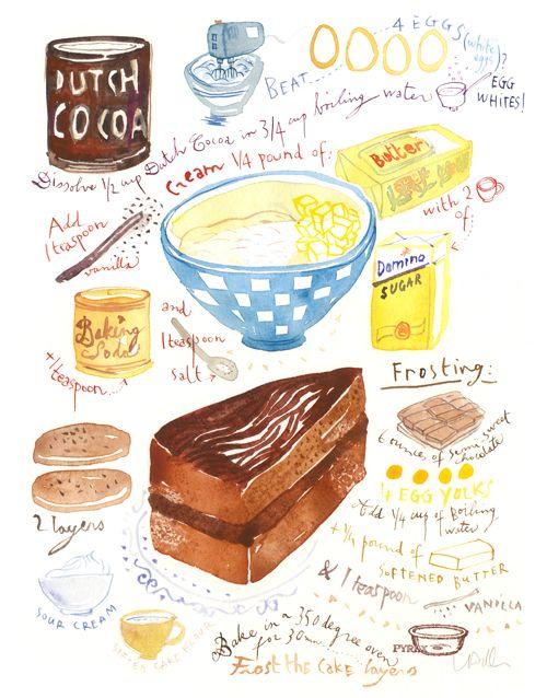 President cake recipe