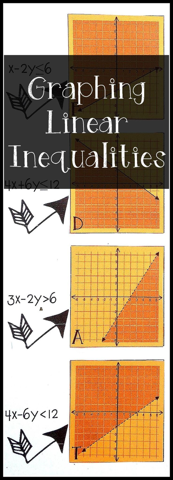 graphing linear inequalities card match activity activities student and the o 39 jays. Black Bedroom Furniture Sets. Home Design Ideas