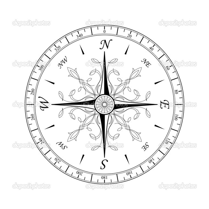 compass | Lettering / Fonts / Printables | Pinterest ...