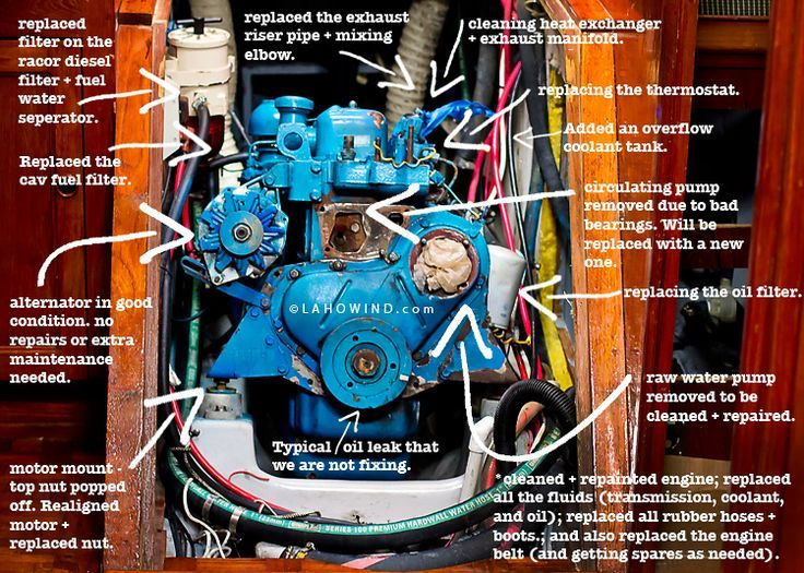 Total sailboat diesel engine maintenance. | lahowind.com | Sailing Blog