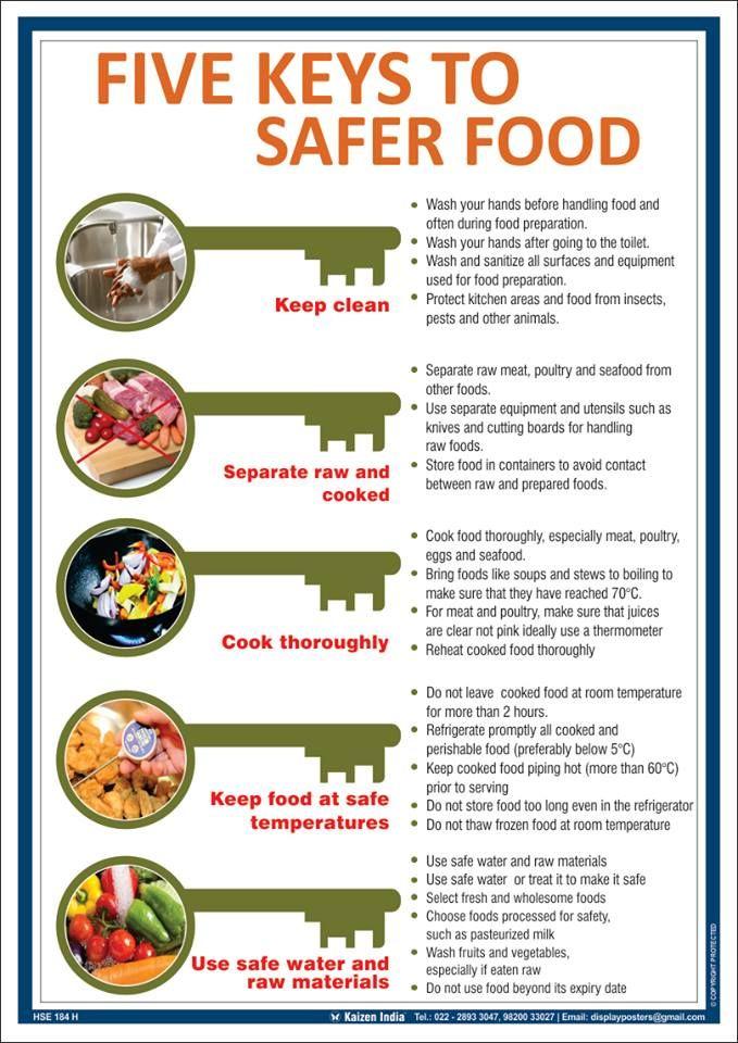 Five Keys To Safer Food Foodsafety Foodsafetypostersindia
