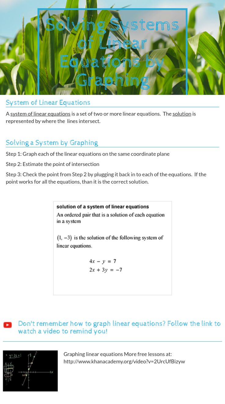 81 best free math worksheets images on pinterest free math me blended worksheet solving systems of linear equations by graphing robcynllc Images