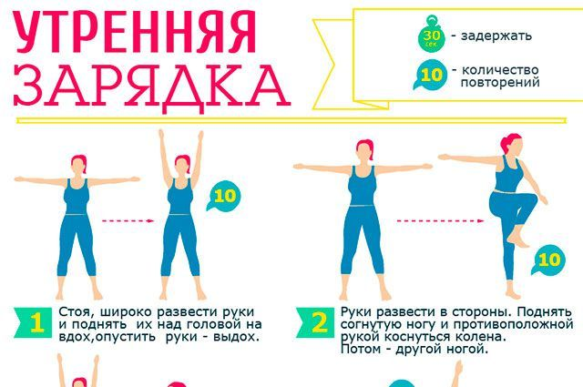 Какими зарядками можно похудеть