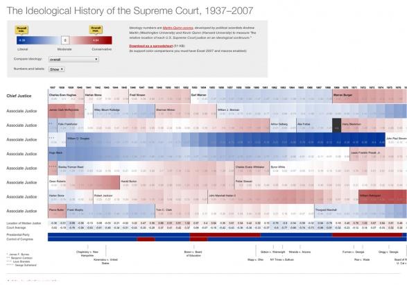 20 infographics - 2012