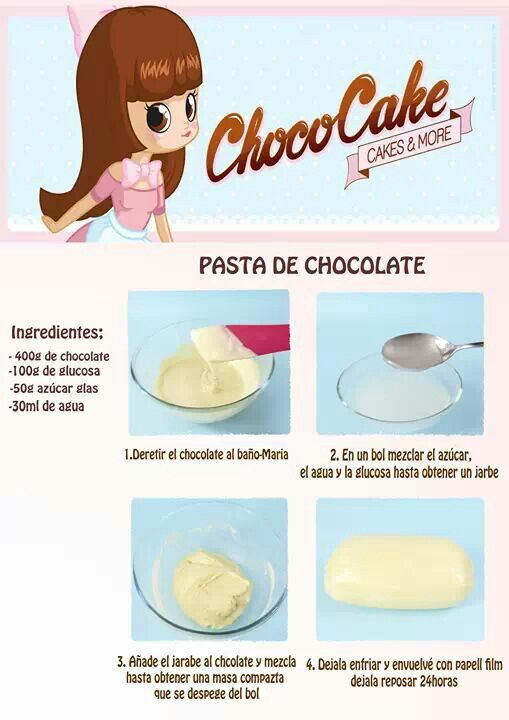 Pasta de chocolate para modelar