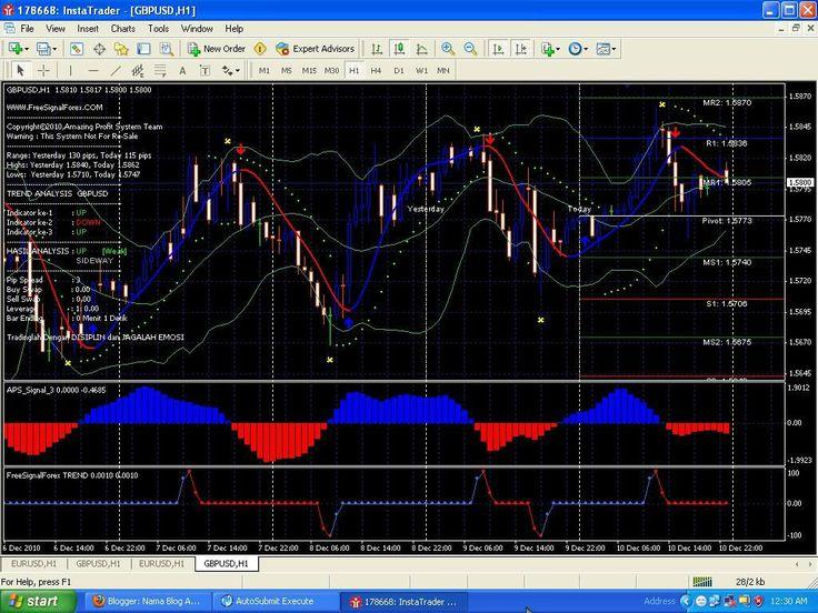 график форекс биржа