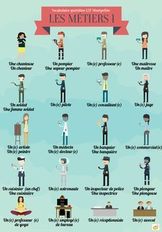 44 best images about French job vocabulary on Pinterest | School ...