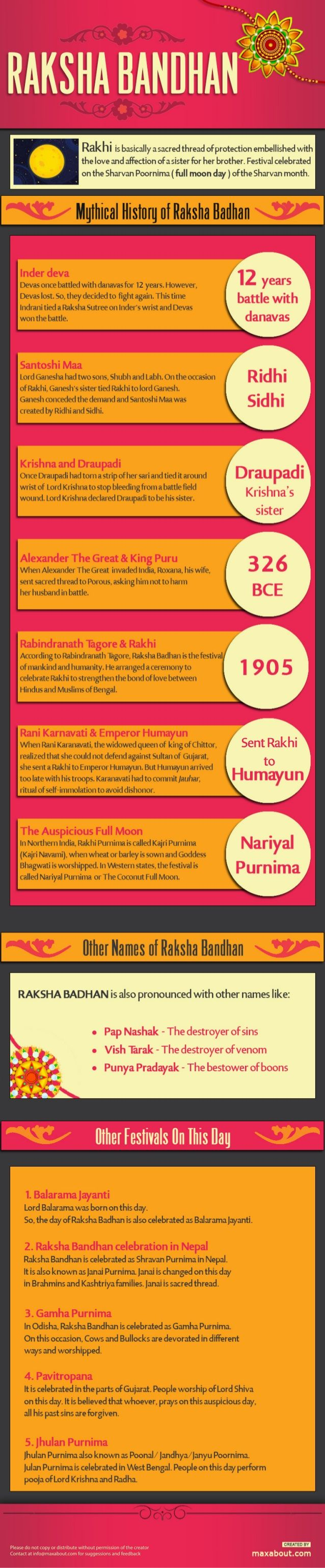 Some interesting facts about Raksha Bandhan! Provided by Maxabout - http://mobiles.maxabout.com/sms/rakhi_sms.aspx