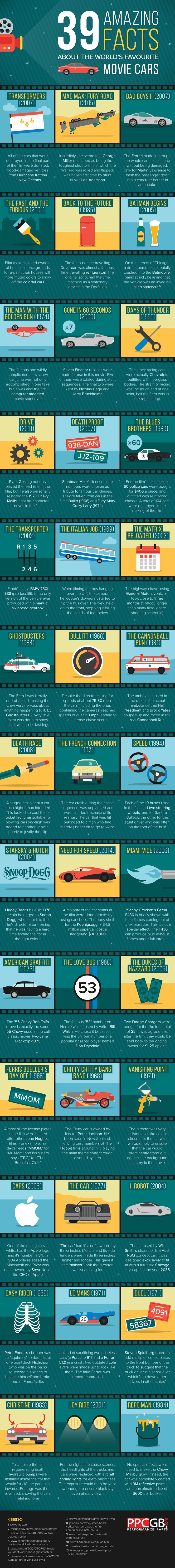39 Amazing Facts About the World's Favourite Movie Cars #Infographic