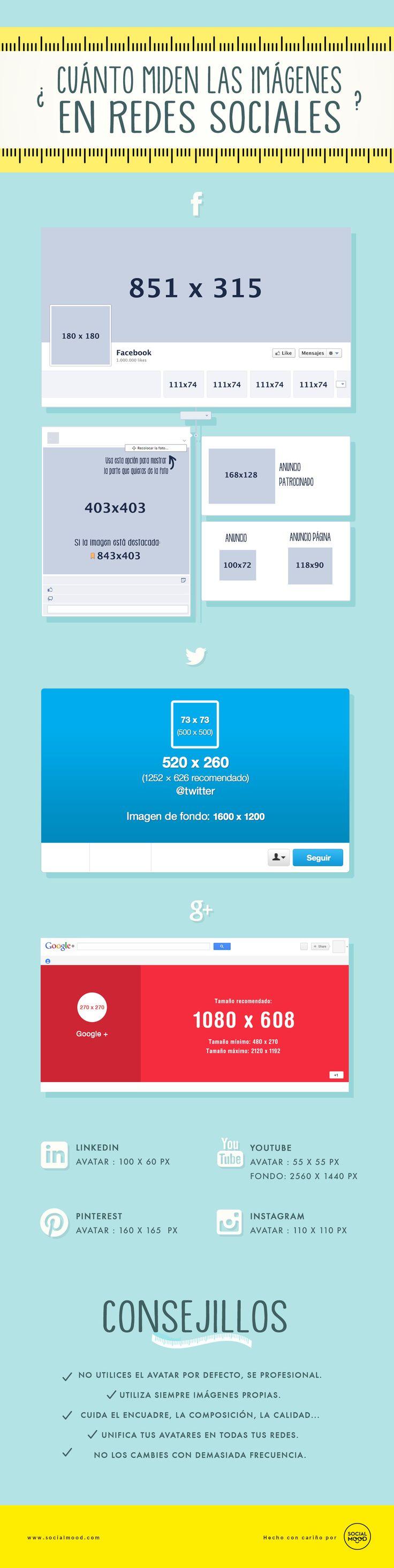 ¿Cuánto miden las imágenes en redes sociales? #Infografía en español