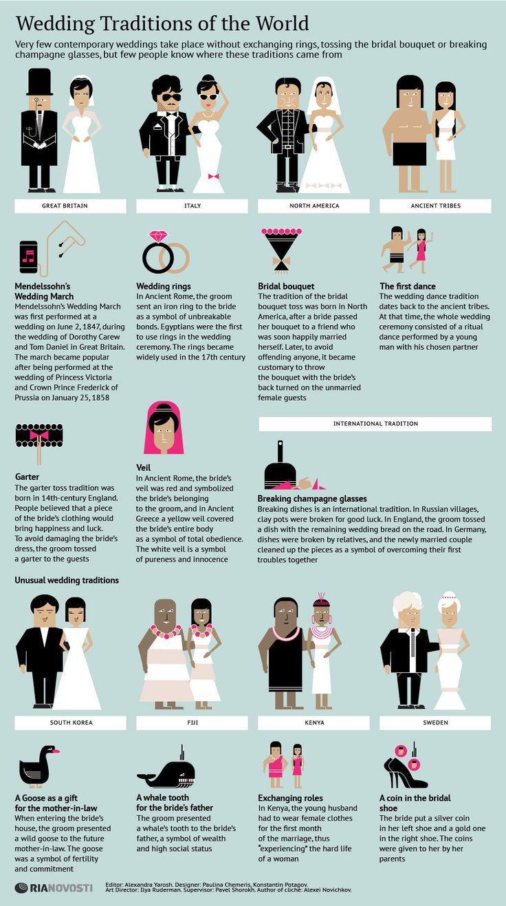 I love this simple infographic of the many Wedding traditions of the World. Which ones are you incorporating into your wedding?