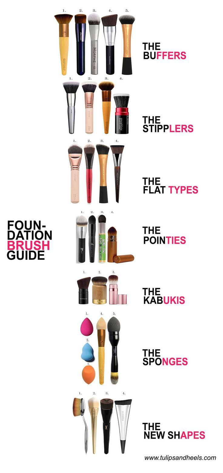 Foundation brush guide. Click to learn more: go.shr.lc/1R2HbXg