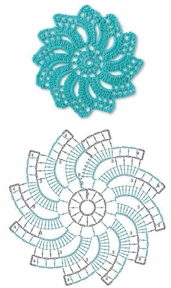 Not Your Grandma's Doily – Spectacular Suede Crochet Doily – Free Pattern