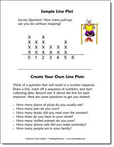 Ideas for creating your own line plots - Freebie in Laura Candler's online file cabinet