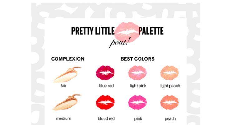 Welke kleur rode lippenstift past bij mijn huid?