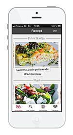 Blogg - 56kilo - Inspiration, Recept och Livets goda!