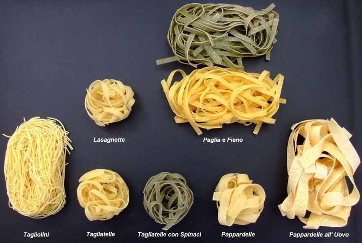 Классификация итальянской пасты  Теперь можно говорить, что на ужин паста фарфалле. А не какие-то там голые макароны. 😂
