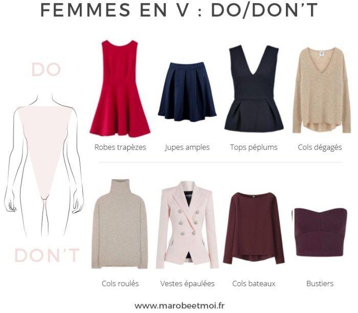 Pour savoir comment habiller sa morphologie en V, rendez-vous sur le blog www.marobeetmoi.fr