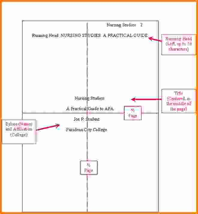 annotated bibliography in apa editorial style An annotated bibliography entry has web page, video, or document (in apa style) the please reach out to your instructor or email the writing center for.