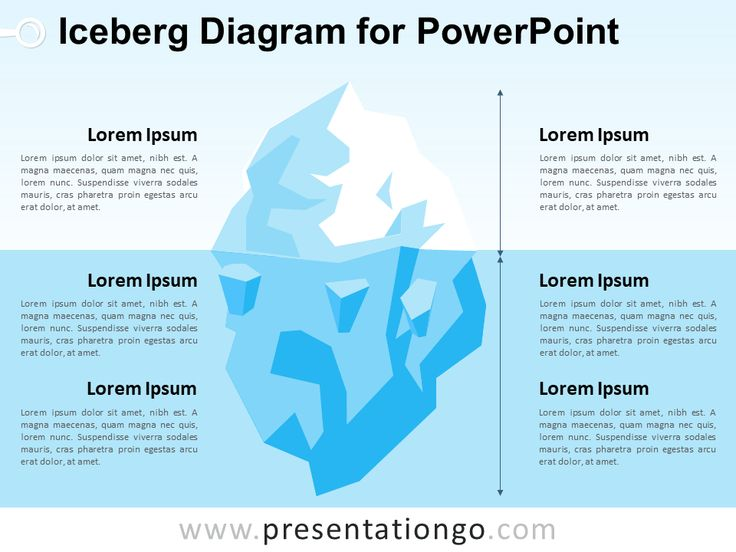Best Presentation Templates Images On   Presentation