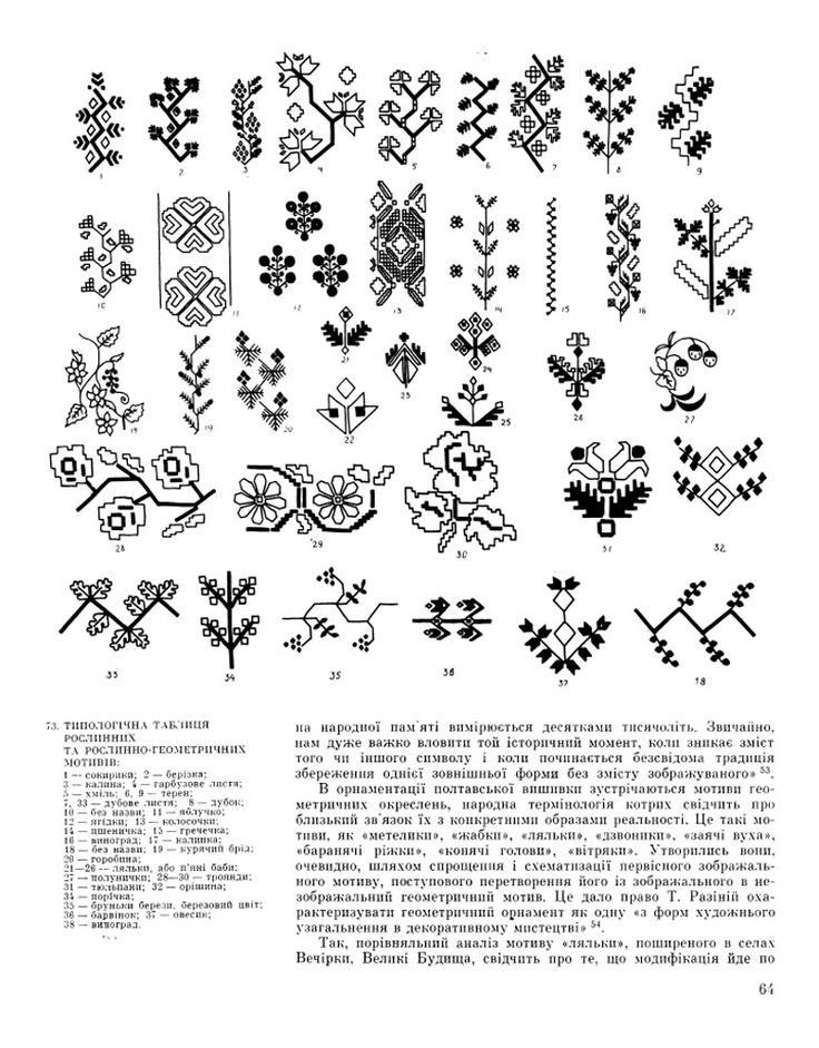 Кара-Васильева Т.В. Полтавская народная вышивка [1983, PDF, UKR] » Перуница