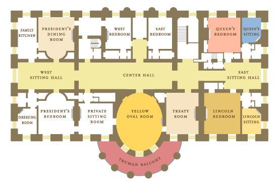 White House floor plan - second floor residence