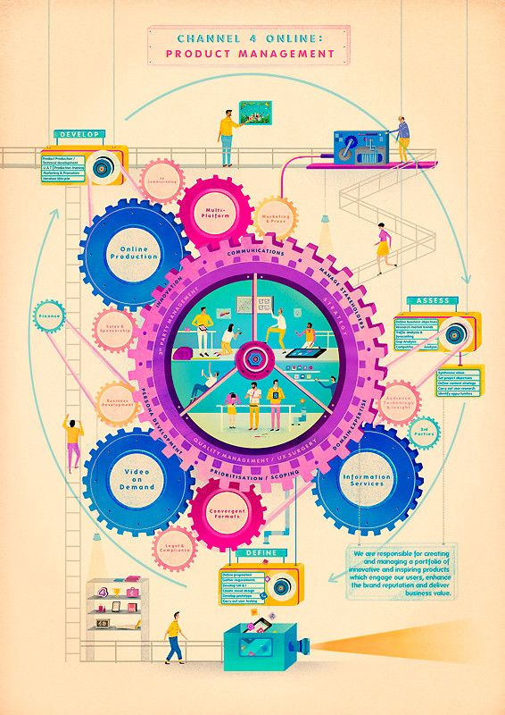 Infographic by Jack Hudson and INT Works for London's Channel 4