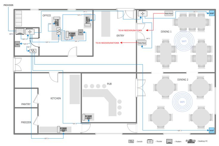 Restaurant Network Layout Floor Plan