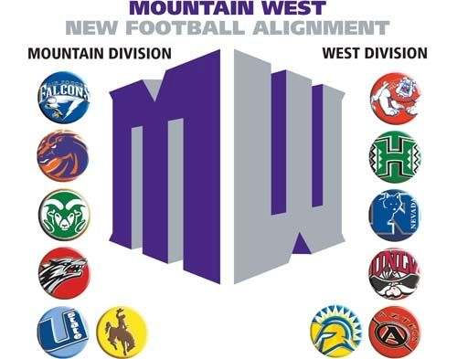 mountain west c...