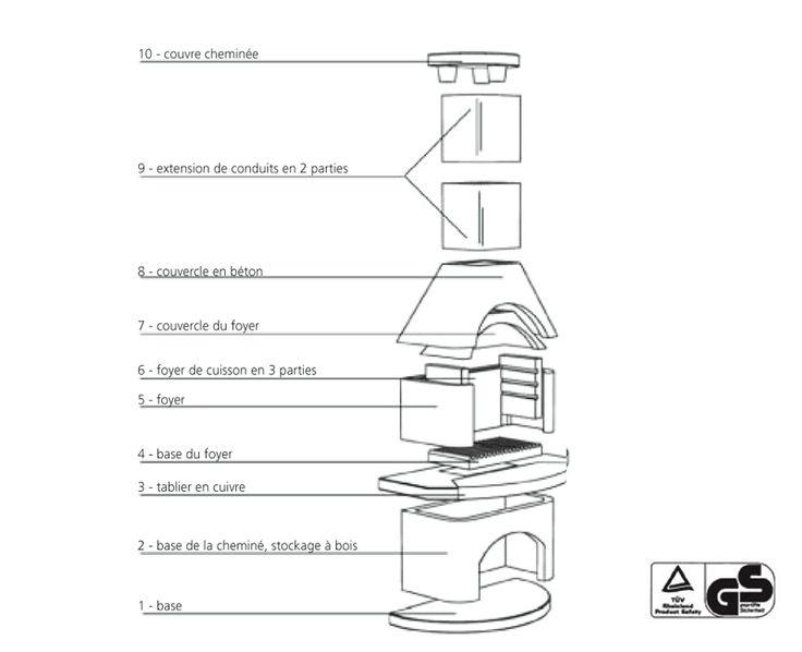 The 25 best barbecue en beton ideas on pinterest cuisine ext rieure diy bar exterieur and - Leroy merlin buitenkeuken ...