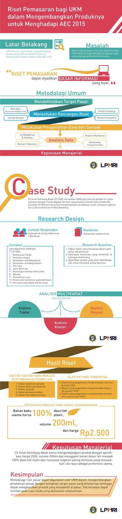 LPMRI Research Infographic Poster Design - MTI