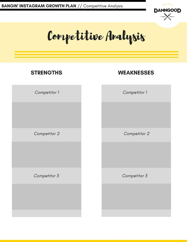 The 25+ best Competitive analysis ideas on Pinterest Digital - competitive analysis template