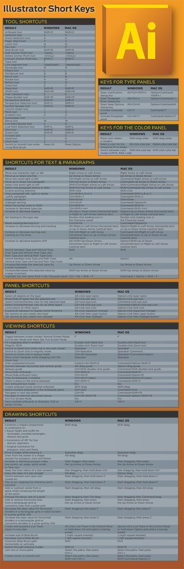 Ai Adobe Illustrator Cheat sheet shortcuts