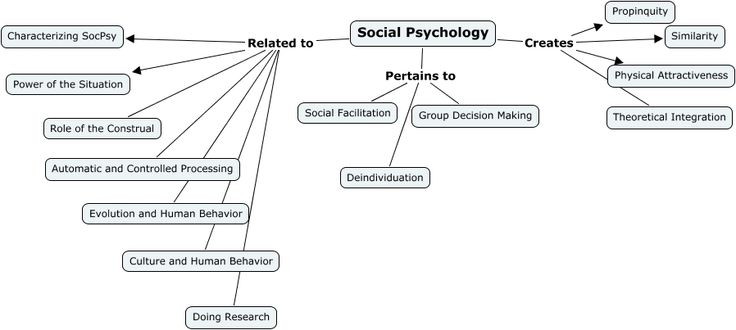 discuss the importance of behavioral observation in cognitive psychology Discuss the importance of behavioral observation in  i need help with my school assignment  milestones in the development of cognitive psychology as a.