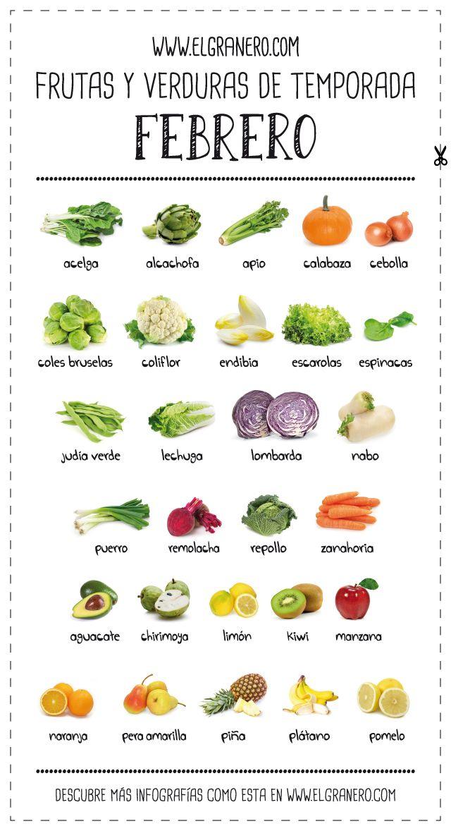 frutas_verduras_meses_feb_traz.indd