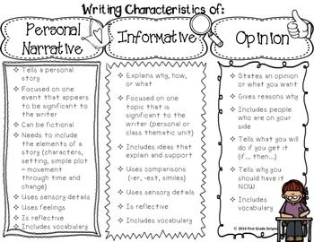 how to teach an example senetnce informational writing